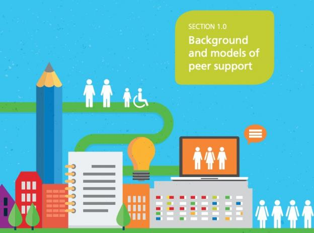 Peer Support Best Practice Toolkit cover