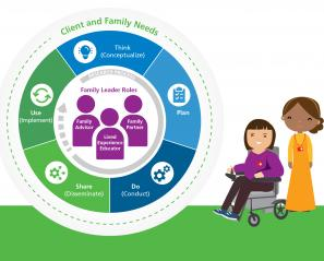 Family Engagement Research framework logo